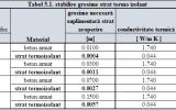 Studiu privind termoizolarea elementelor din beton armat ca şi măsură de creştere a rezistenţei la foc